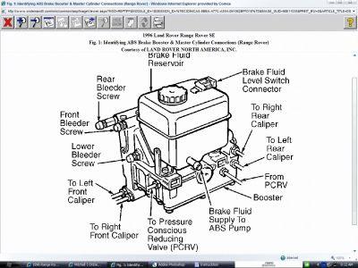 1996 Range Rover Diaghram or Picture of Brake Master Cylind