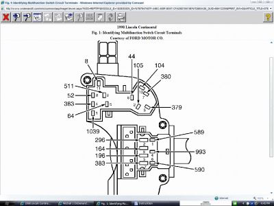 1998 Lincoln Continental Brake, Hazard and Directional Mark