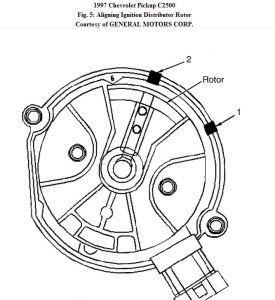 1979 pontiac trans am ac wiring diagram blank skeleton to label 1962 chevy truck pdf database 1964 buick wildcat 1987