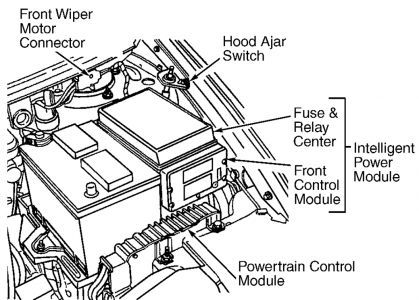 Chrysler 300m Pcm Wiring Diagram, Chrysler, Get Free Image