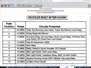 1997 Ford F150 FUEL RELAY DIAGRAM: HI I WAS DRIVING MY
