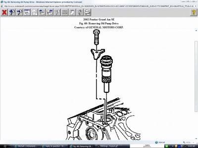 2002 Pontiac Grand Am Oil Pressure Problems: I Have Had