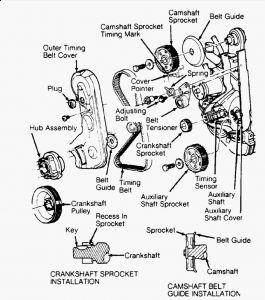 1993 Ford Ranger Timing Marks: 1993 Ford Ranger 4 Cyl Two