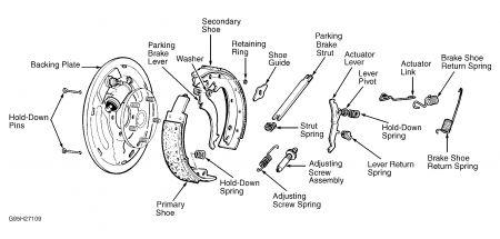 Right Rear Wheel Lock Up: 1996 Chevy Blazer 4.3 Auto 4wd