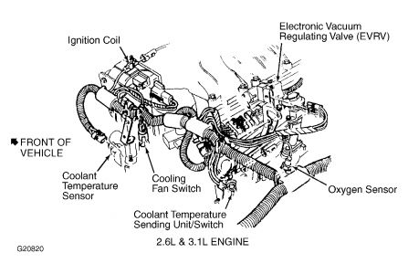 Engine Coolant Temperature Sensor Test Mercedes Coolant
