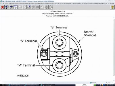 1997 Ford F 150 Starter Diagram : 31 Wiring Diagram Images