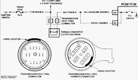 4l80 wiring diagram 2002 hayabusa 4l80e connector trusted online harness transmission