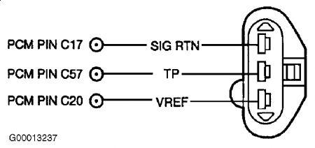 Ls1 Throttle Position Sensor Diagram 4.3 Vortec Crankshaft
