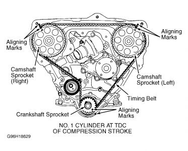 1982 Ford F150 Timing Marks: Engine Performance Problem