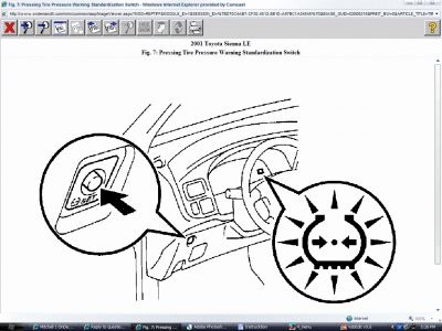 2001 Toyota Sienna Dash Light Tire Pressure: I Have Check