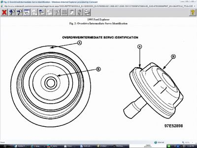 1995 Ford Explorer Overdrive: O/D Off Indicator Light