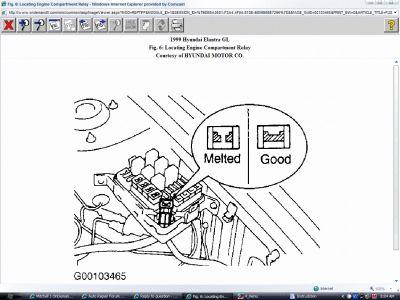 Hyundai Elantra Engine Diagram Page 2 Kia Pride Engine