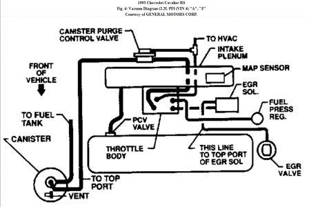 1993 Chevy Cavalier INTERIOR ETHONAL ODER-ExCESSIVE TANK PR