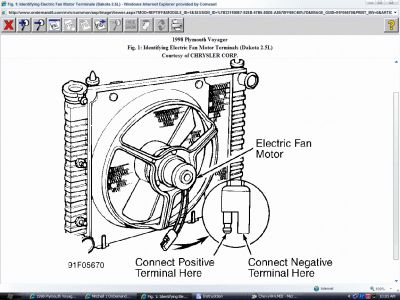 1998 Plymouth Voyager Cooling Fans: the Cooling Fans Have