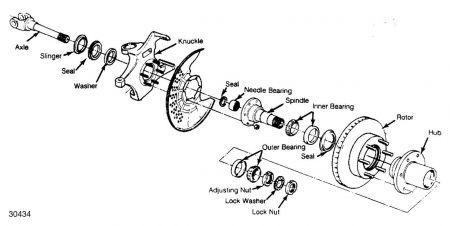 1979 Ford F150 Non Standard Manual Hub: Drive Train Axles