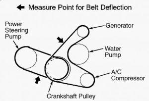 2004 Scion XA Belt Change: Engine Mechanical Problem 2004 Scion XA