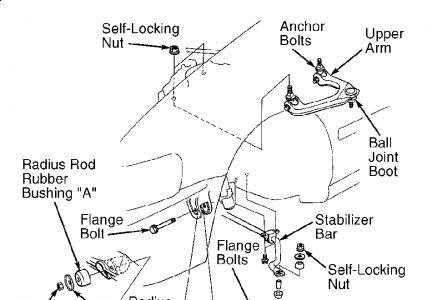 2006 Civic Steering Wheel 2006 Civic Shift Knob Wiring