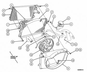 Wiring Diagram Database: 1993 Ford F150 Vacuum Line Diagram