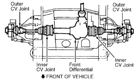 1996 Ford Aerostar Front Axle Shaft Assembly: What Is the