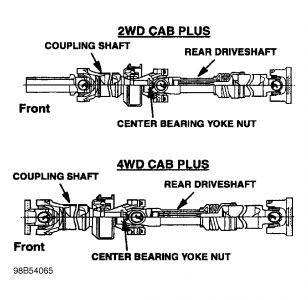 1995 Mazda Truck 4 Wheel Drive Locks: Whenever I First