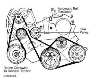 1995 Dodge Caravan Sepentine Belt: Engine Mechanical Problem 1995