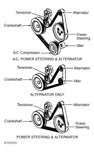 Serpentine Belt Diagram: I Need a Serpentine Belt Diagram