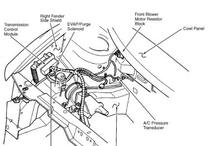 Location Of Evaporator On 93 Honda Accord, Location, Free