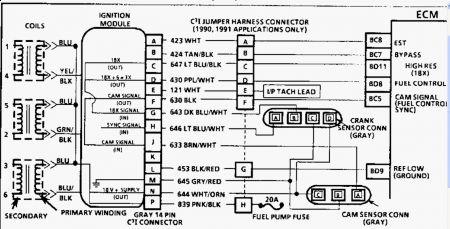 1991 Pontiac Bonneville Cam Sensor Code 41: Engine