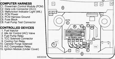 1994 Oldsmobile Achieva Codes 027 & 035: Hi. This Car