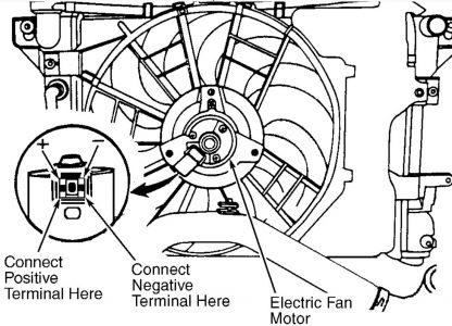 Neon Fan Relay Location 2003, Neon, Free Engine Image For
