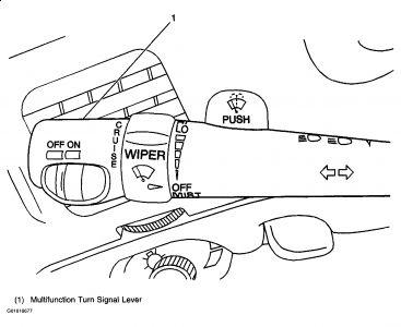 Automotive Diagnostic Trouble Codes Automotive Diagrams