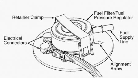 2001 Jeep Cherokee Fuel Filter Location: How Do You
