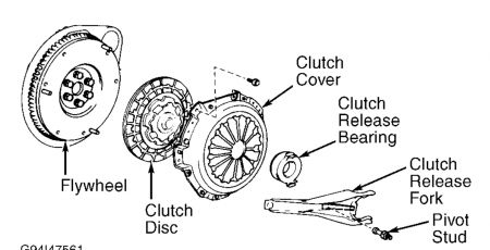 2001 Toyota Camry Clutch R & R: Transmission Is Not