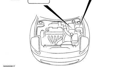 Fuse Box Diagram: Four Cylinder Two Wheel Drive Manual