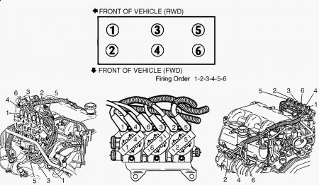 1993 Chevy Corsica Spark Plugs: I Need the Firing Order of