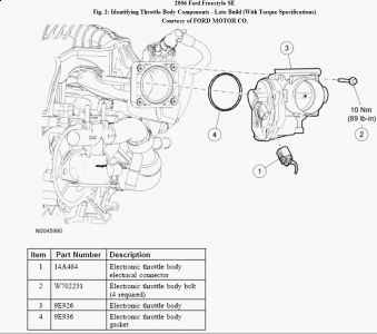 2006 Ford Freestyle Throttle Body Replacement: I Have An