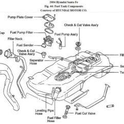 2008 Hyundai Santa Fe Wiring Diagram 125cc Quad Bike Fuel Pump Engine Performance Problem 2004 Http Www 2carpros Com Forum Automotive Pictures 62217 Sys A 1