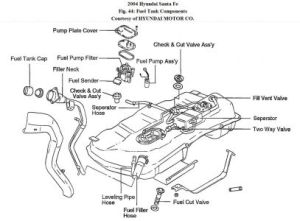 Fuel Pump Wiring Diagram: Engine Performance Problem 2004