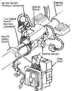 1991 GMC Sierra Ignition Switch: Electrical Problem 1991