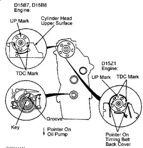 Honda D15b Engine Honda F20C Engine Wiring Diagram ~ Odicis