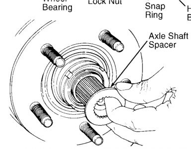 [Diagram To Change Wheel Bearing On A 1994 Geo Prizm