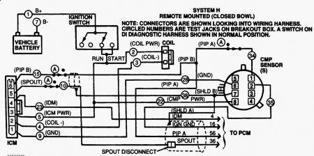 1995 Ford F150 No Spark: I Rebuilt the Engine