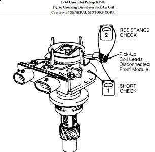 1995 Chevy Steering Column 1995 Chevy Transfer Case Wiring