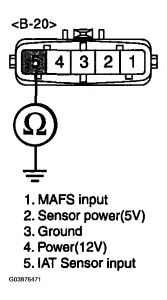 2005 Kia Amanti Iat Sensor: Electrical Problem 2005 Kia