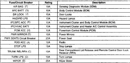 wiring a breaker box diagram 2002 hyundai elantra belt fuse 1999 malibu chevy manual e books1999 62 schwabenschamanen