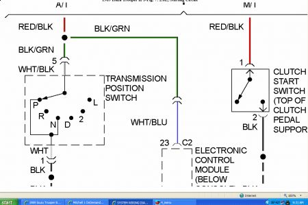 Basic Neutral Safety Switch Diagram, Basic, Free Engine