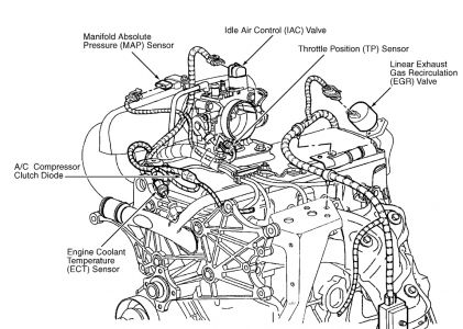 1998 Chevy S-10 EGR Valve Location: Engine Mechanical