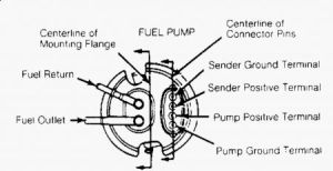 1990 Ford Probe Location of Fuel Pump Relay