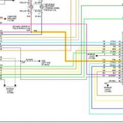 2000 Gmc Yukon Radio Wiring Diagram 72 Chevy Diagram: Electrical Problem Venture 6 Cyl ...