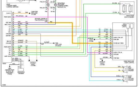 2004 silverado bose radio wiring diagram poulan 2375 fuel line diagram: electrical problem 2000 chevy venture 6 cyl ...